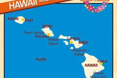 Reisen und Touren: Hawaii - Inselhüpfen in der Südsee